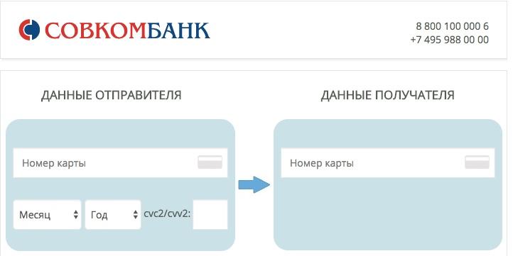 Совкомбанк перевод с карты на карту